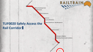 Online Course TLIF0020 Safely Access the Rail Corridor